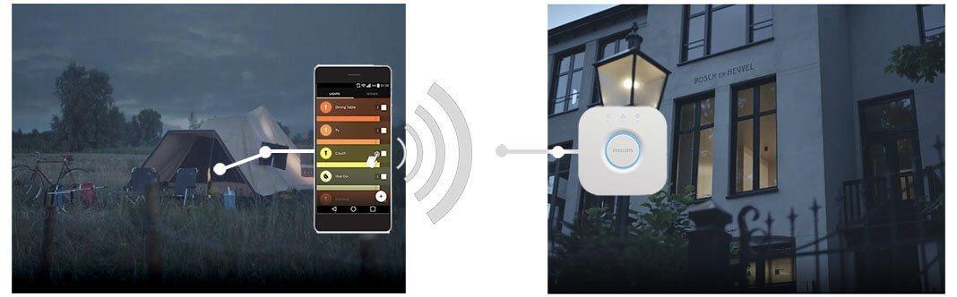 Philips Hue Fernzugriff Zelt Lichtsteuerung App zu Hause