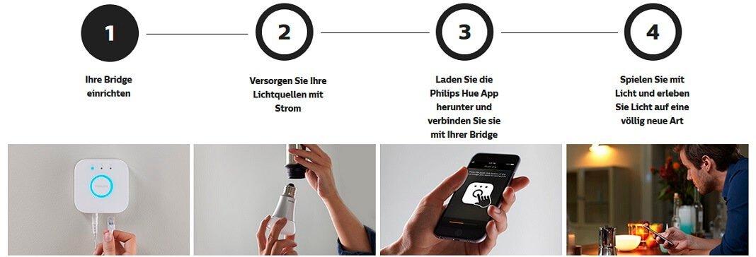 Philips Hue Lichtsteuerung einrichten
