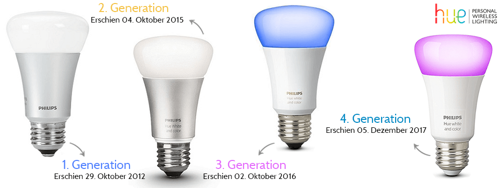 Unterschiede der Philips Hue Generationen